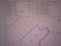Временно неизползваема нива,  (renting) в Ловеч, Ловеч, Ловеч, 700 BGN